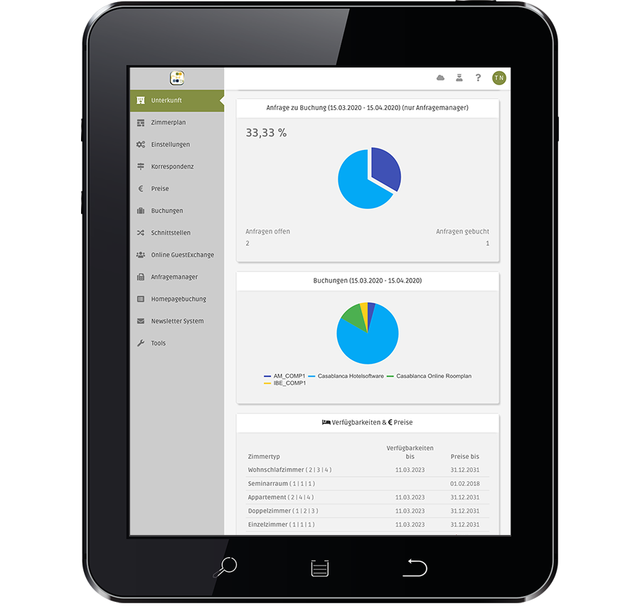 Tablet Dashboard Online Systeme